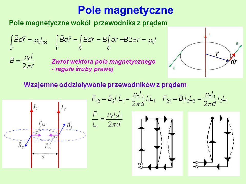 Pole magnetyczne Pole magnetyczne wokół przewodnika z prądem