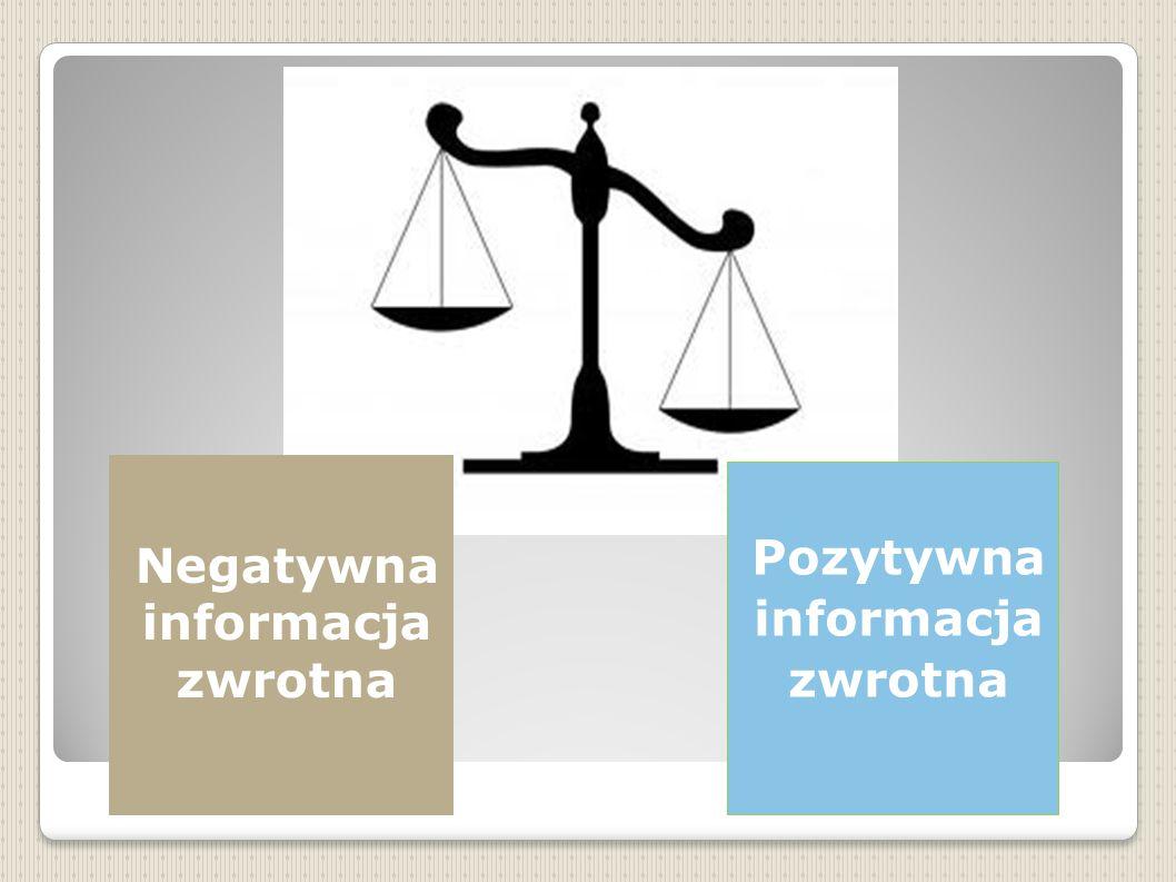 Negatywna informacja zwrotna Pozytywna informacja zwrotna
