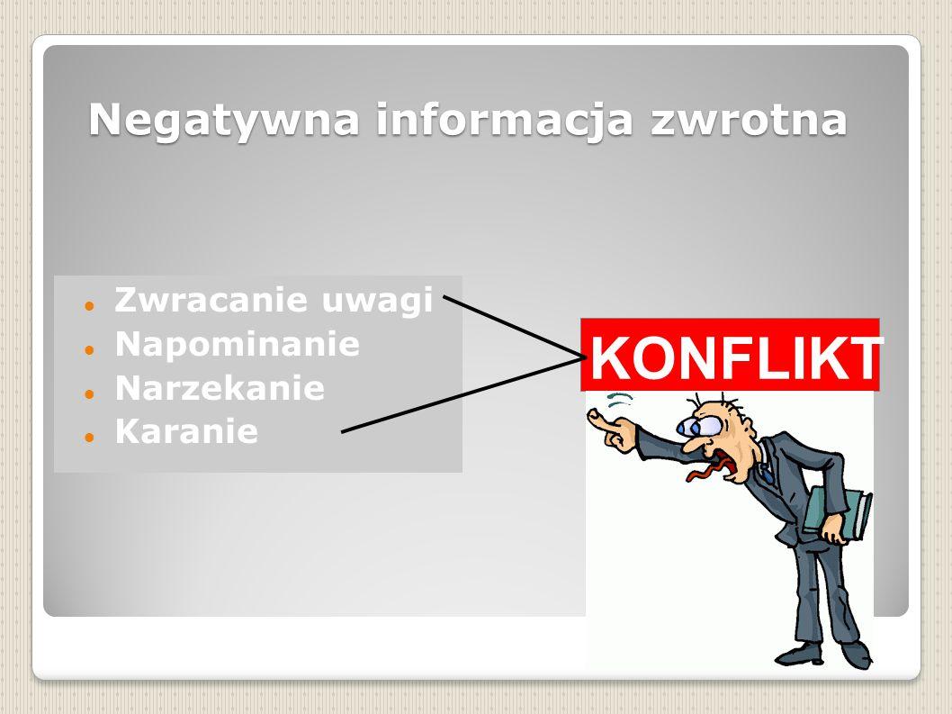 Negatywna informacja zwrotna