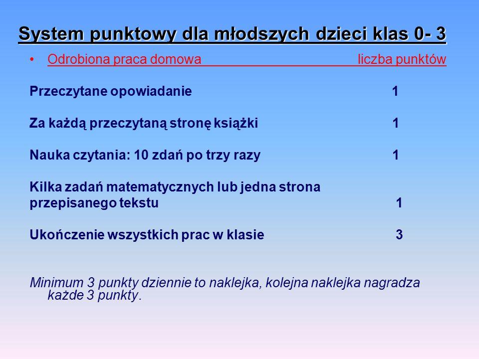 System punktowy dla młodszych dzieci klas 0- 3