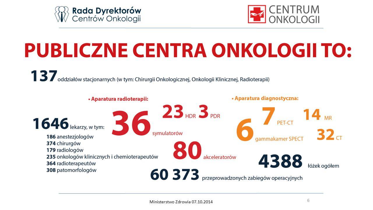 6 Ministerstwo Zdrowia 07.10.2014 6