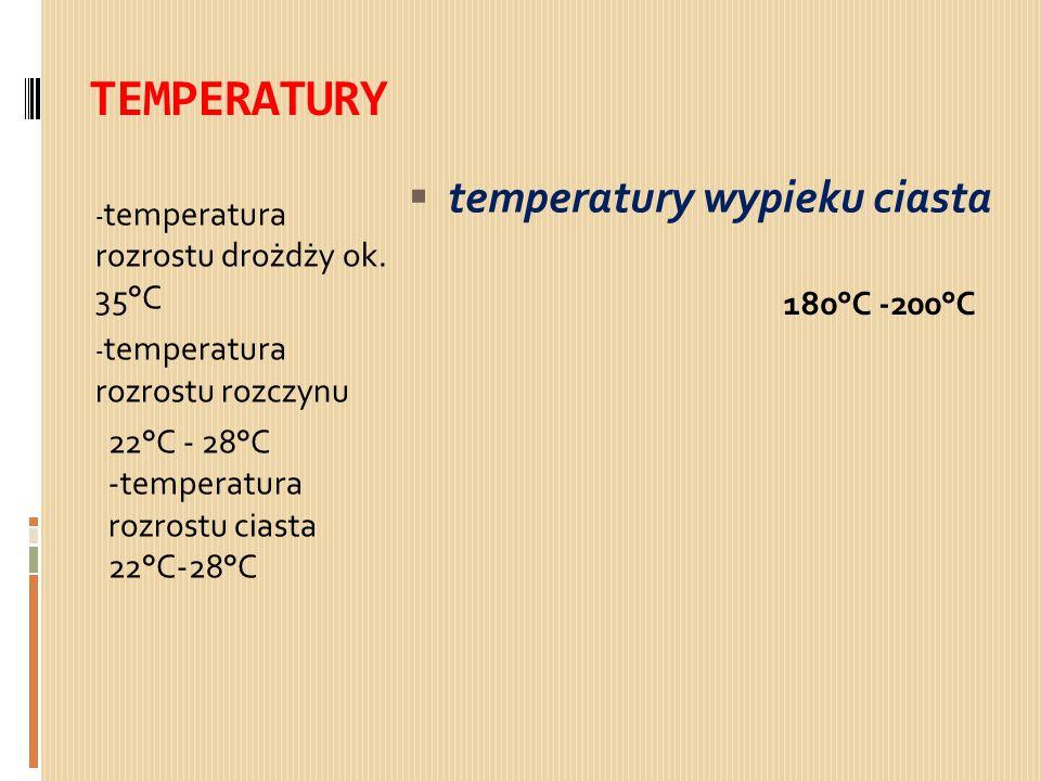 TEMPERATURY temperatury wypieku ciasta 180°C -200°C 22°C - 28°C
