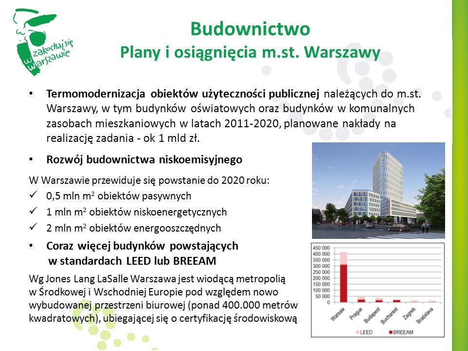 Budownictwo Plany i osiągnięcia m.st. Warszawy