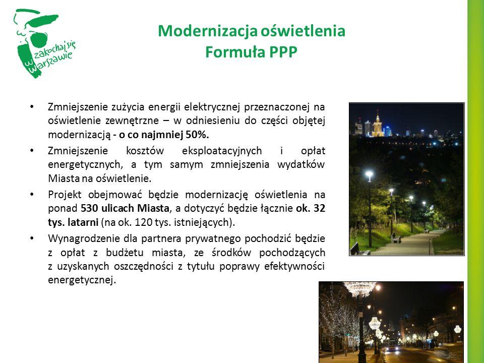Modernizacja oświetlenia Formuła PPP