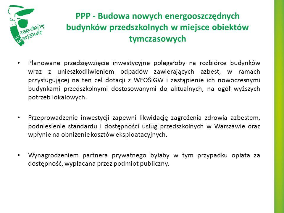 PPP - Budowa nowych energooszczędnych budynków przedszkolnych w miejsce obiektów tymczasowych