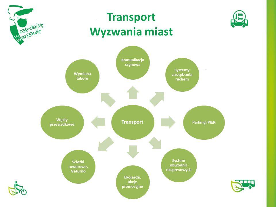 Transport Wyzwania miast