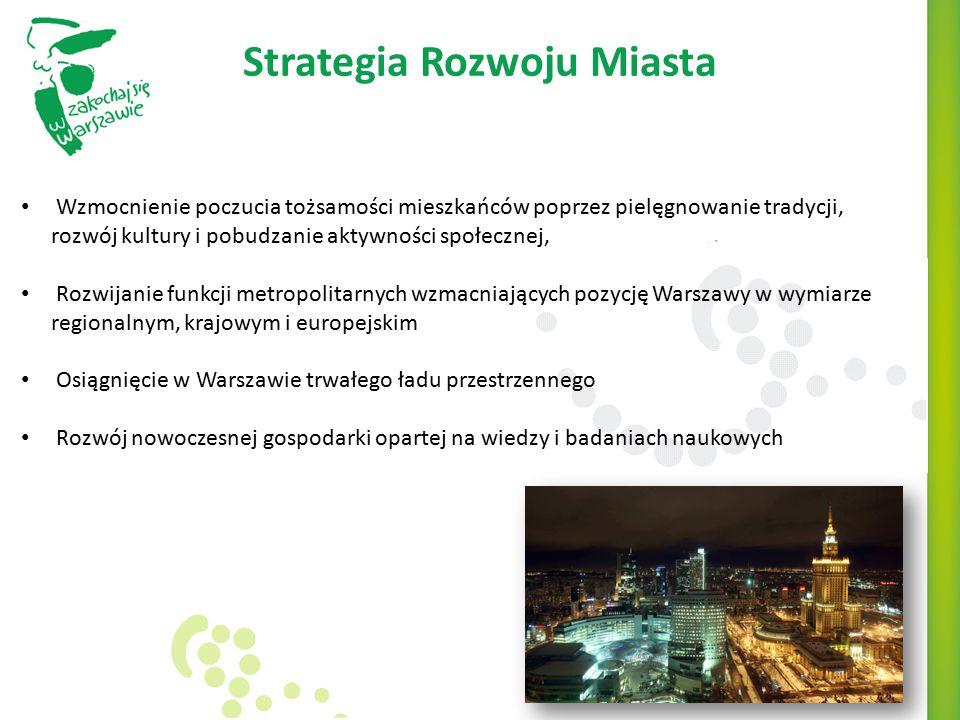 Strategia Rozwoju Miasta