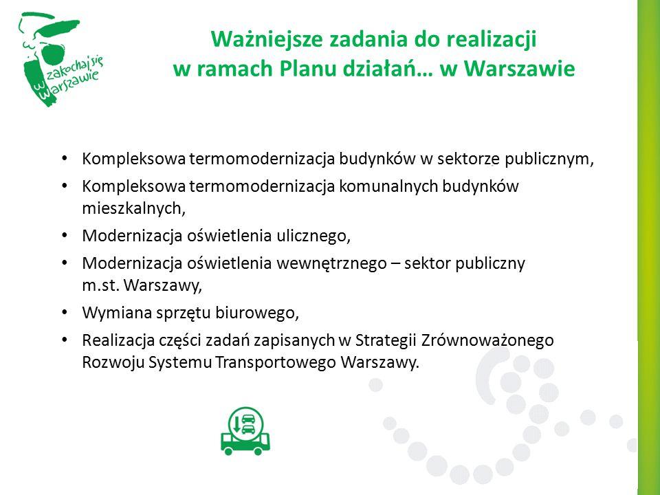 Ważniejsze zadania do realizacji w ramach Planu działań… w Warszawie