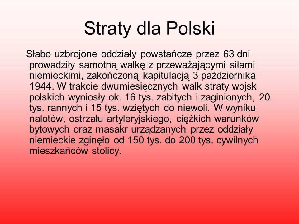 Straty dla Polski