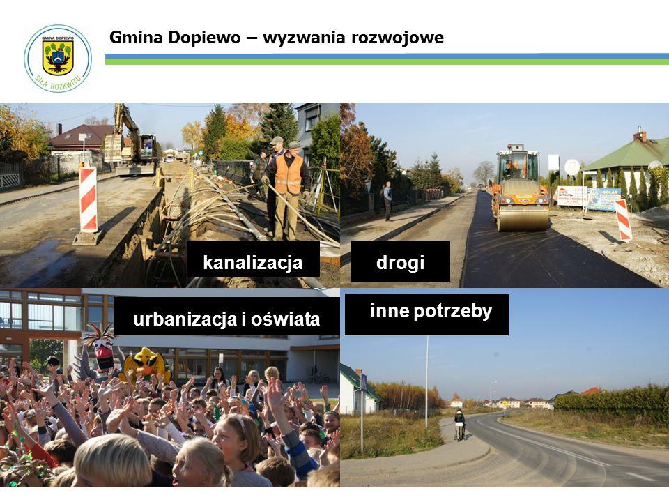 kanalizacja drogi urbanizacja i oświata