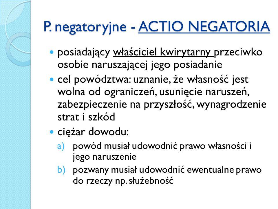 P. negatoryjne - ACTIO NEGATORIA