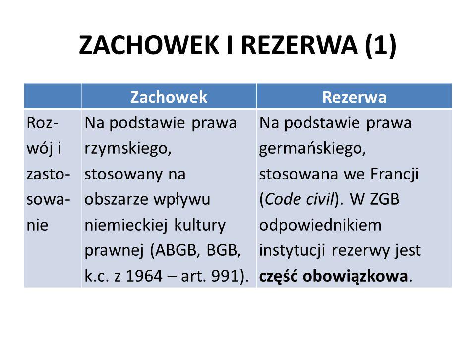 ZACHOWEK I REZERWA (1) Zachowek Rezerwa Roz-wój i zasto-sowa-nie