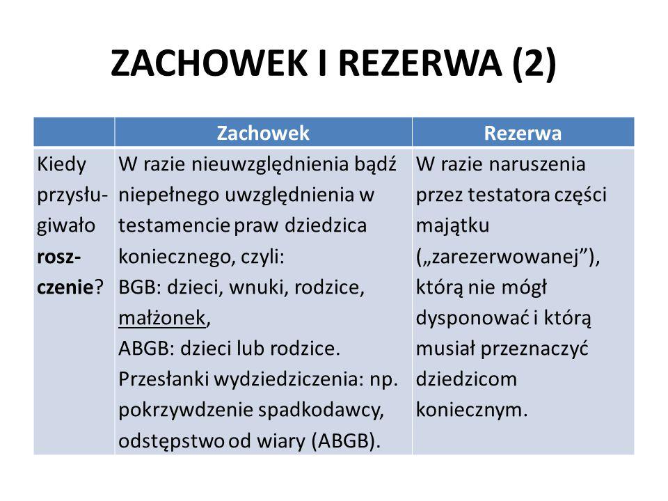 ZACHOWEK I REZERWA (2) Zachowek Rezerwa