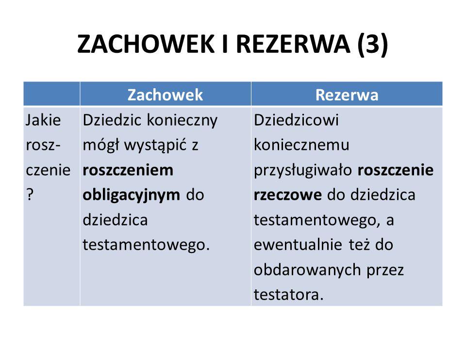 ZACHOWEK I REZERWA (3) Zachowek Rezerwa Jakie rosz-czenie
