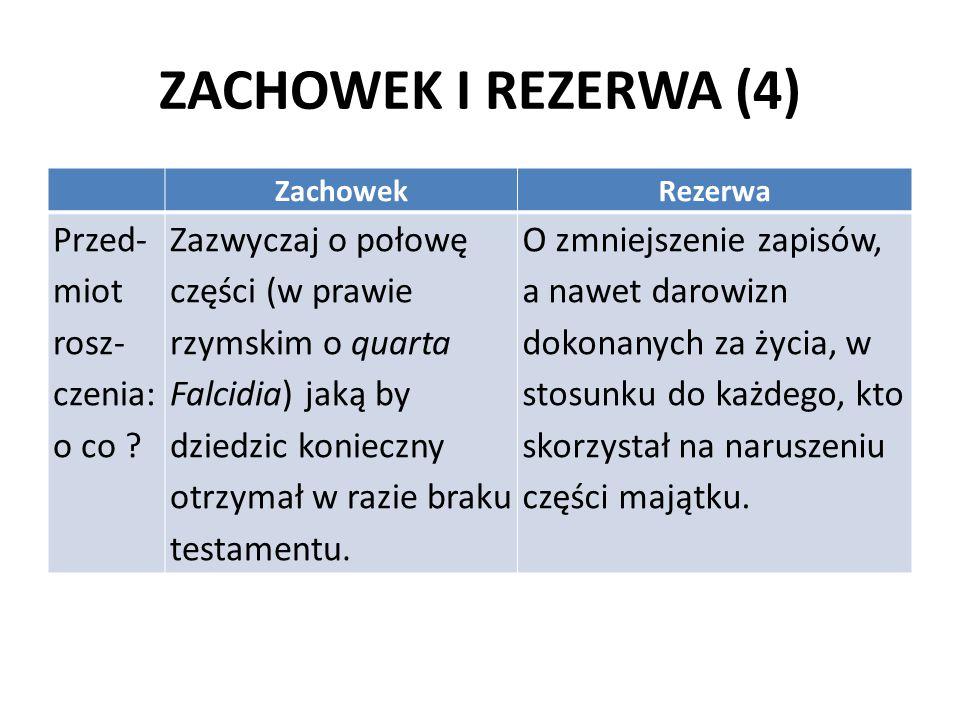 ZACHOWEK I REZERWA (4) Przed-miot rosz-czenia: o co