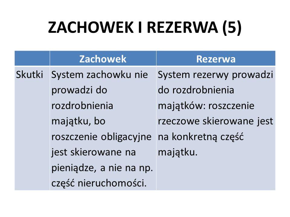 ZACHOWEK I REZERWA (5) Zachowek Rezerwa Skutki