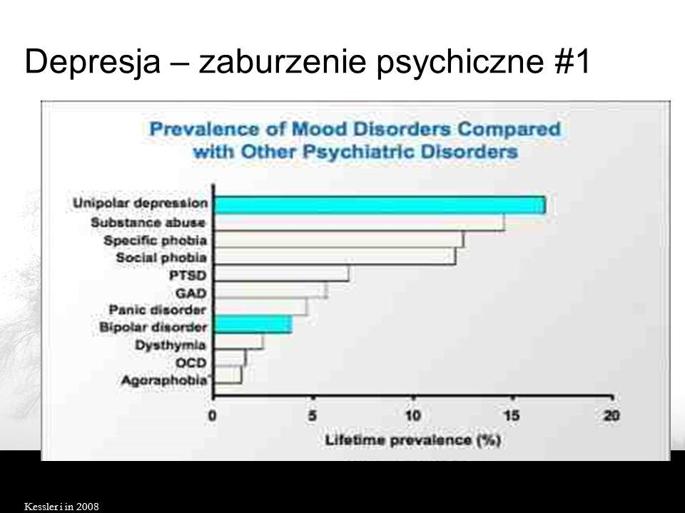 Depresja – zaburzenie psychiczne #1