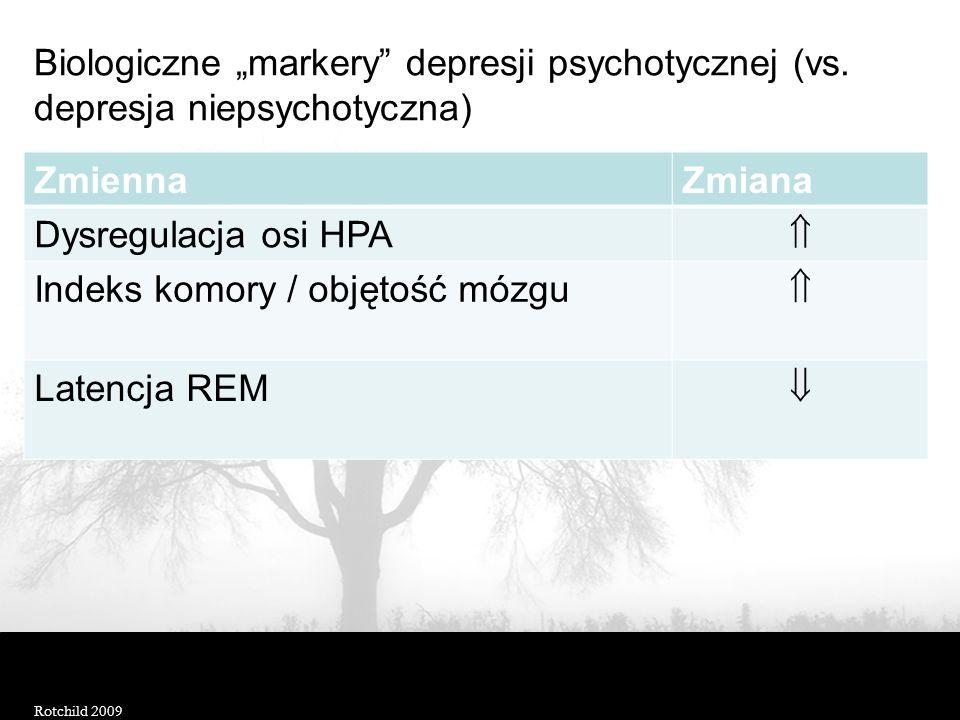 Indeks komory / objętość mózgu Latencja REM 