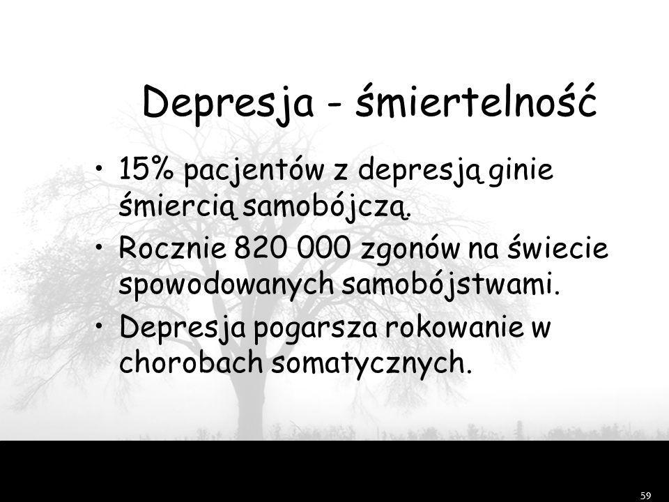 Depresja - śmiertelność