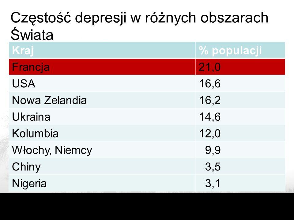 Częstość depresji w różnych obszarach Świata