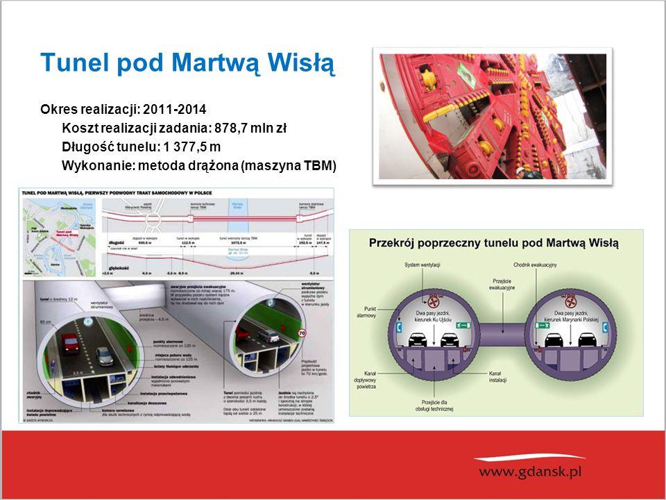 Tunel pod Martwą Wisłą Okres realizacji: 2011-2014