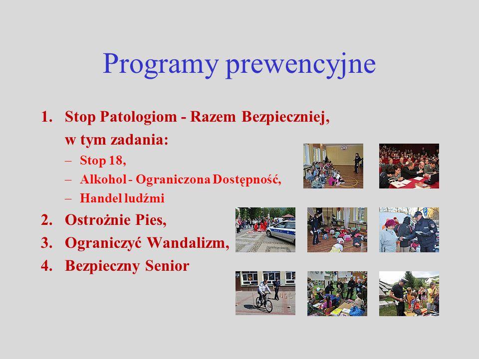 Programy prewencyjne Stop Patologiom - Razem Bezpieczniej,