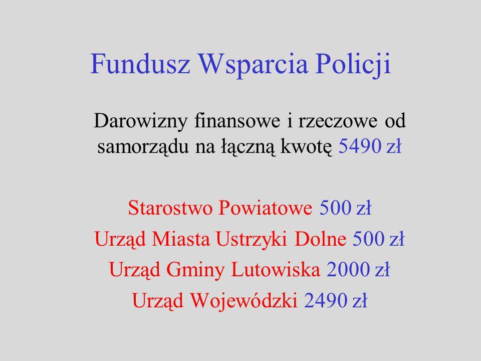 Fundusz Wsparcia Policji