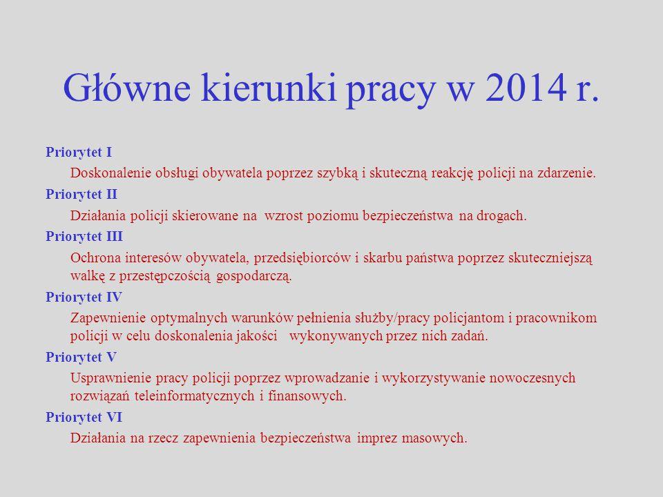 Główne kierunki pracy w 2014 r.