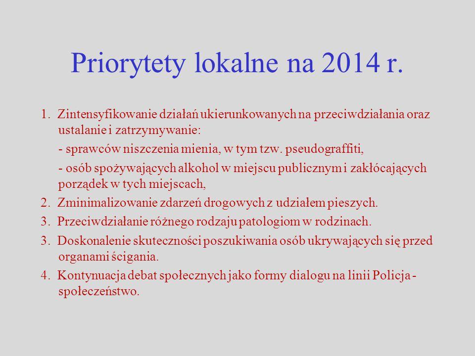 Priorytety lokalne na 2014 r.