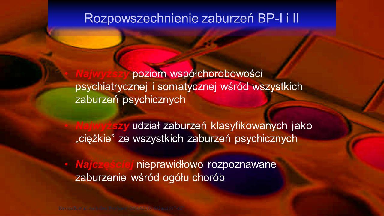 Rozpowszechnienie zaburzeń BP-I i II