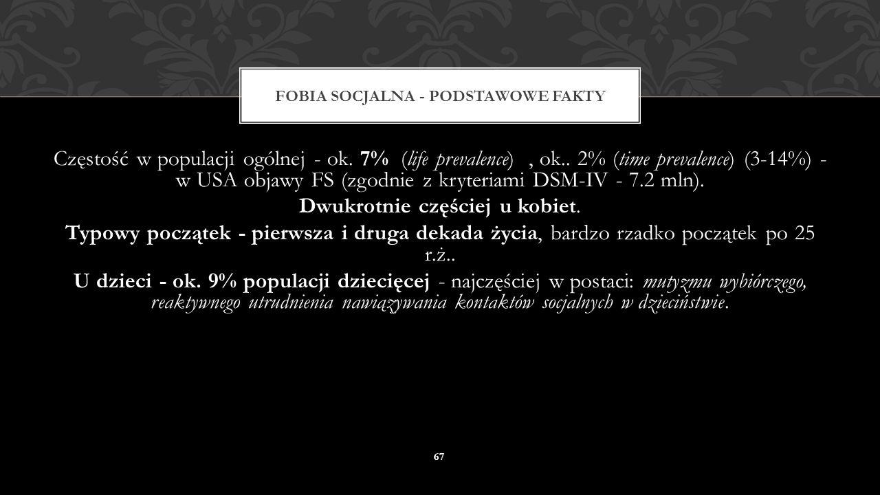 Fobia socjalna - podstawowe fakty