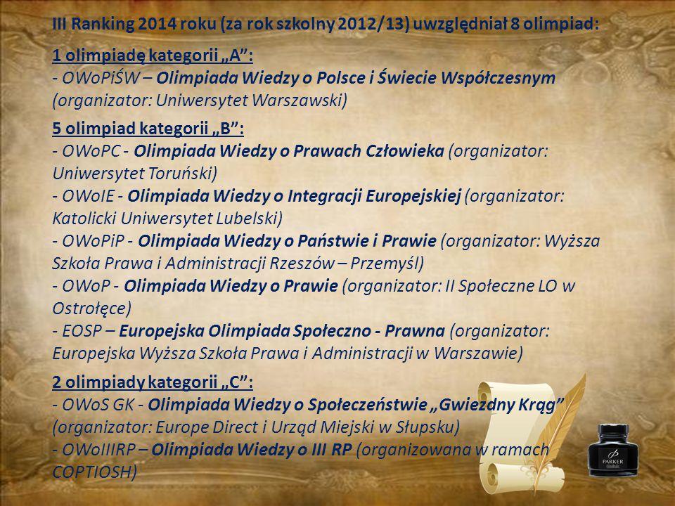 III Ranking 2014 roku (za rok szkolny 2012/13) uwzględniał 8 olimpiad: