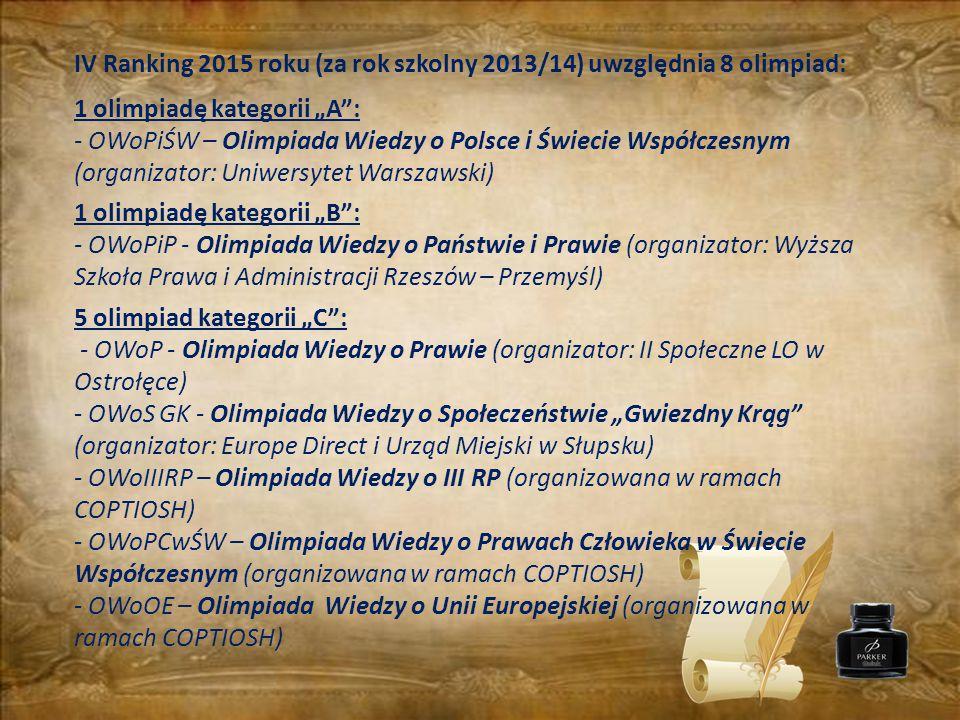 IV Ranking 2015 roku (za rok szkolny 2013/14) uwzględnia 8 olimpiad: