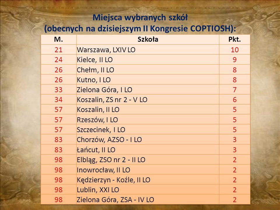 Miejsca wybranych szkół