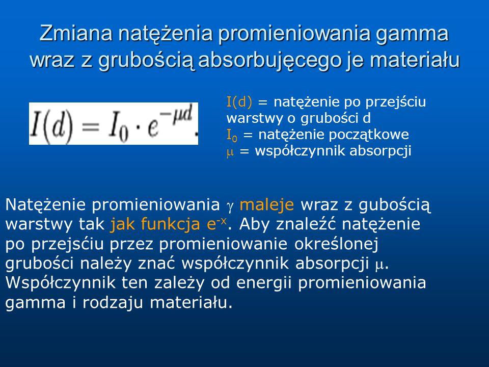 Zmiana natężenia promieniowania gamma wraz z grubością absorbujęcego je materiału