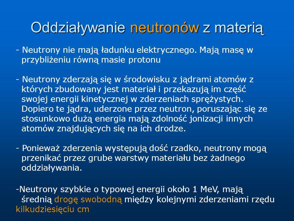 Oddziaływanie neutronów z materią