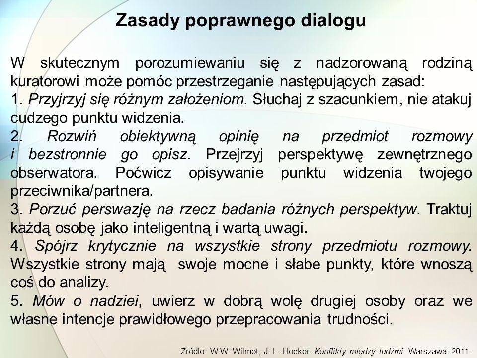 Zasady poprawnego dialogu
