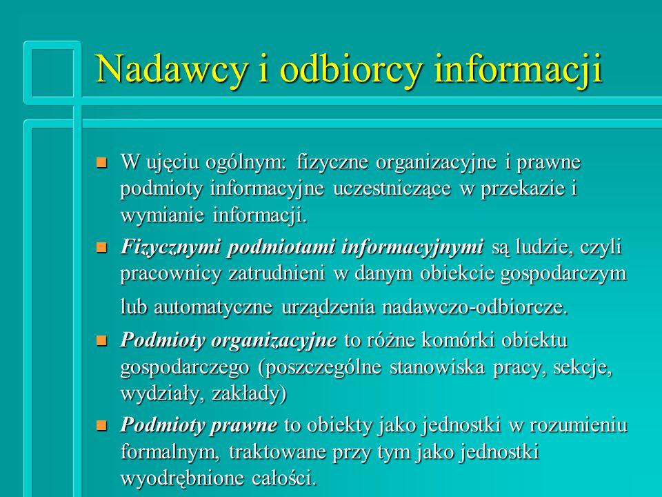 Nadawcy i odbiorcy informacji