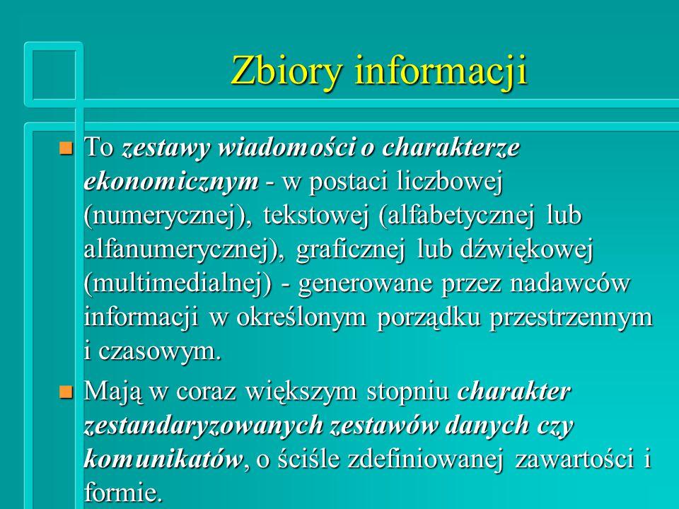 Zbiory informacji