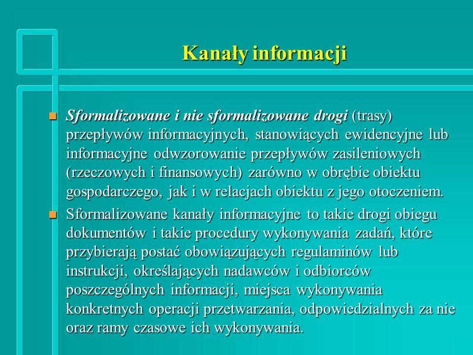Kanały informacji