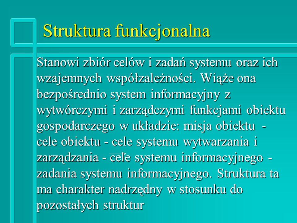 Struktura funkcjonalna