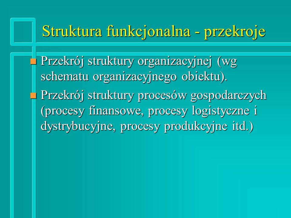 Struktura funkcjonalna - przekroje