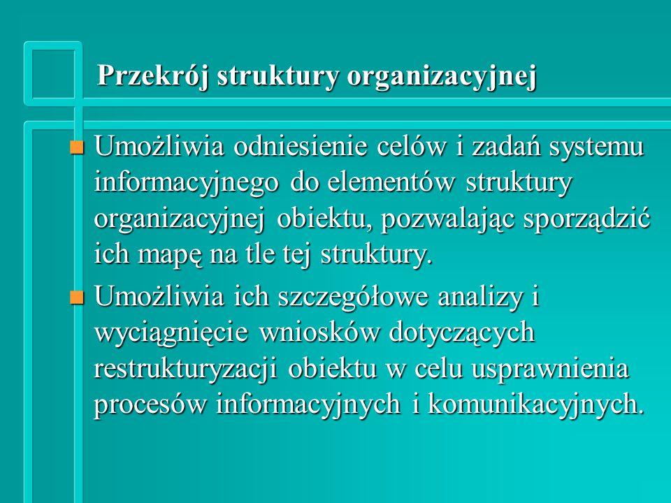 Przekrój struktury organizacyjnej