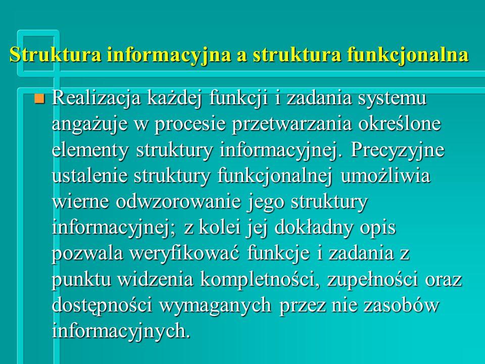 Struktura informacyjna a struktura funkcjonalna