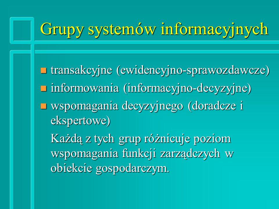 Grupy systemów informacyjnych