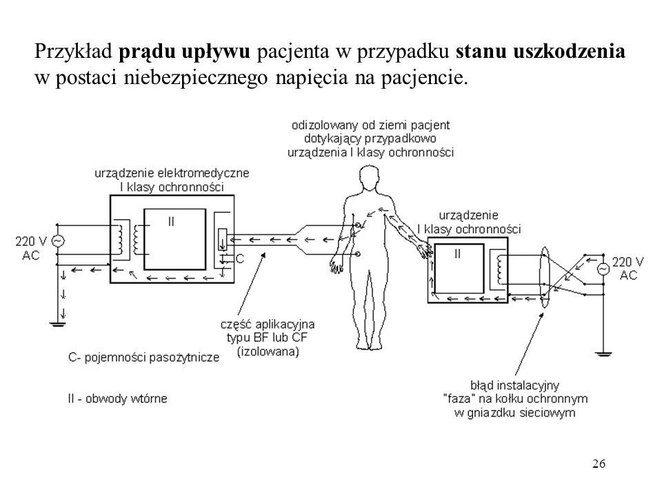 Przykład prądu upływu pacjenta w przypadku stanu uszkodzenia w postaci niebezpiecznego napięcia na pacjencie.
