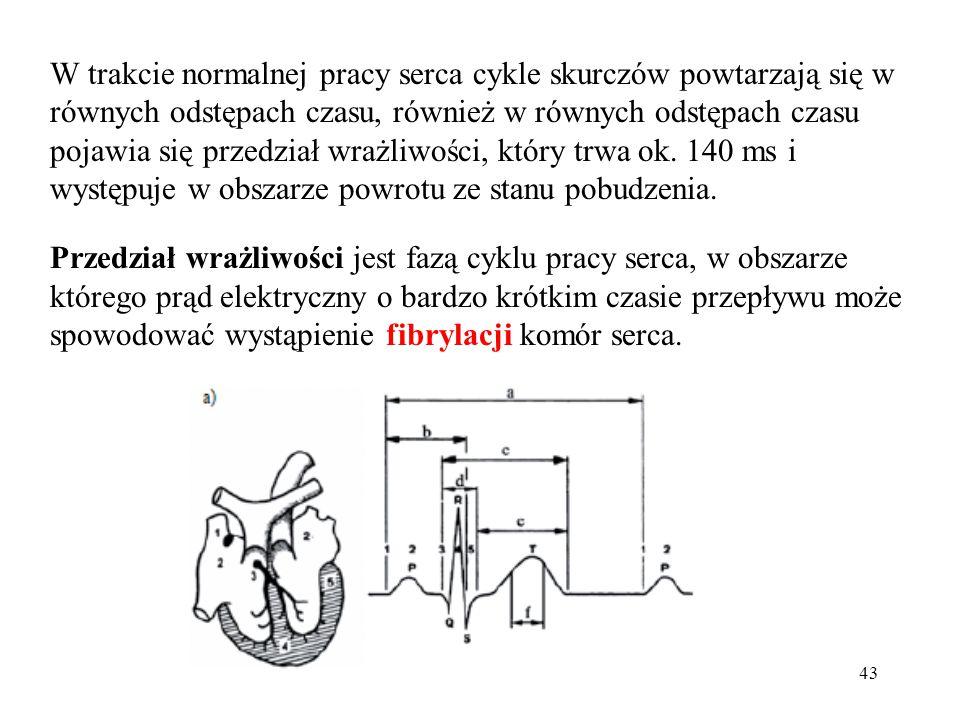 W trakcie normalnej pracy serca cykle skurczów powtarzają się w równych odstępach czasu, również w równych odstępach czasu pojawia się przedział wrażliwości, który trwa ok. 140 ms i występuje w obszarze powrotu ze stanu pobudzenia.