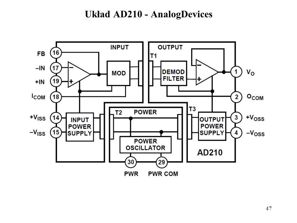 Układ AD210 - AnalogDevices