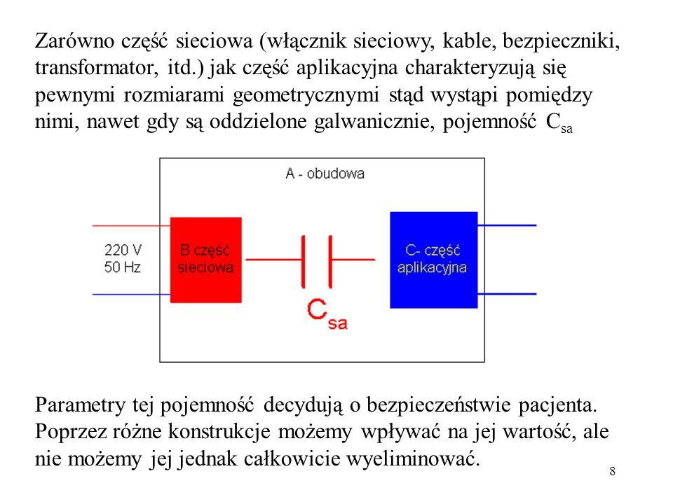 Zarówno część sieciowa (włącznik sieciowy, kable, bezpieczniki, transformator, itd.) jak część aplikacyjna charakteryzują się pewnymi rozmiarami geometrycznymi stąd wystąpi pomiędzy nimi, nawet gdy są oddzielone galwanicznie, pojemność Csa