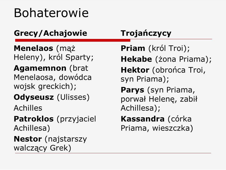 Bohaterowie Grecy/Achajowie Trojańczycy